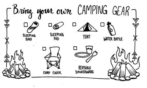 Current River Camp
